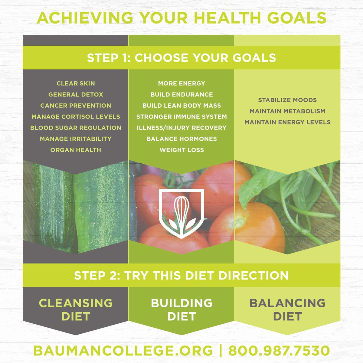 achieving_your_health_goals